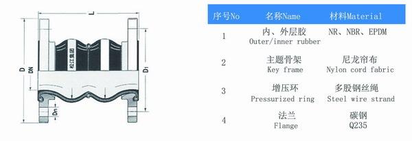 KST-F型水泵双球橡胶软连接参数